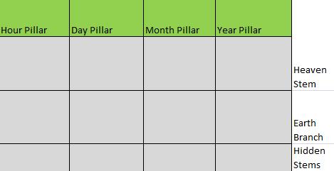 Bazi Chart 4